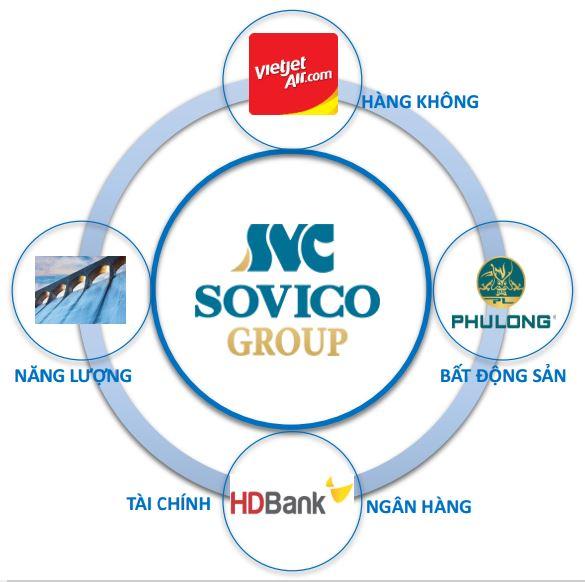 sovico-group