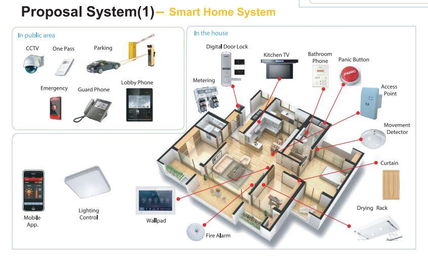 smart-home--biet-thu-lakeside-splendora-bt5-splendora